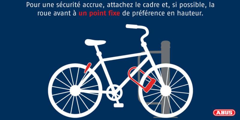 Image d'un vélo fixé à un point fixe avec un antivol