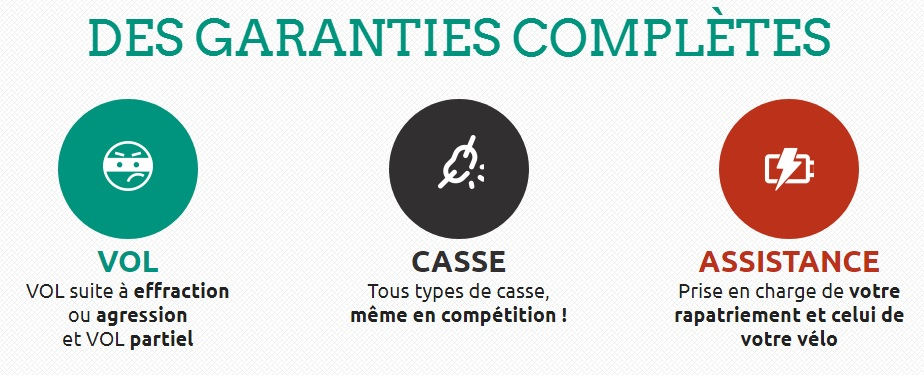 Les garanties de l'assurance Cyclassur